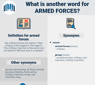 armed forces, synonym armed forces, another word for armed forces, words like armed forces, thesaurus armed forces