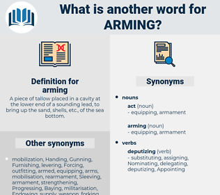 arming, synonym arming, another word for arming, words like arming, thesaurus arming