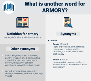 armory, synonym armory, another word for armory, words like armory, thesaurus armory