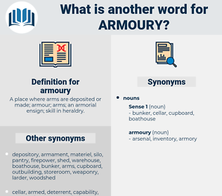 armoury, synonym armoury, another word for armoury, words like armoury, thesaurus armoury