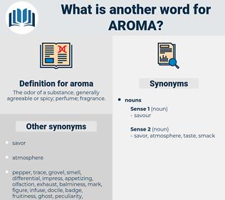 aroma, synonym aroma, another word for aroma, words like aroma, thesaurus aroma