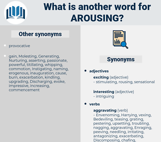 Arousing, synonym Arousing, another word for Arousing, words like Arousing, thesaurus Arousing