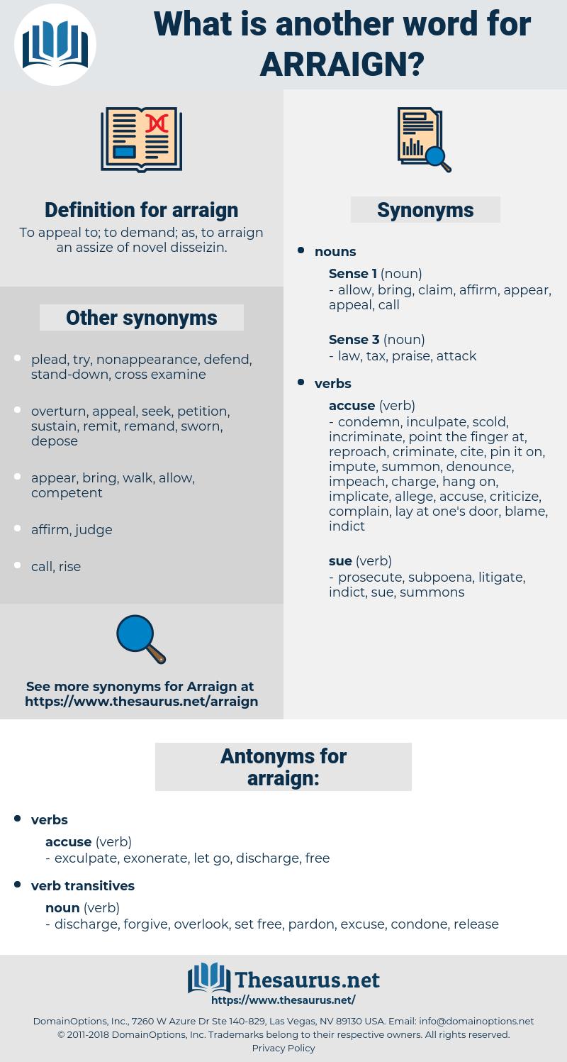 arraign, synonym arraign, another word for arraign, words like arraign, thesaurus arraign