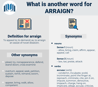 arraign, synonym arraign, another word for arraign, words like arraign, thesaurus arraign
