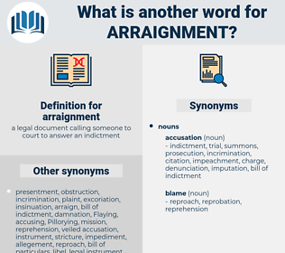arraignment, synonym arraignment, another word for arraignment, words like arraignment, thesaurus arraignment