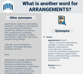 arrangements, synonym arrangements, another word for arrangements, words like arrangements, thesaurus arrangements