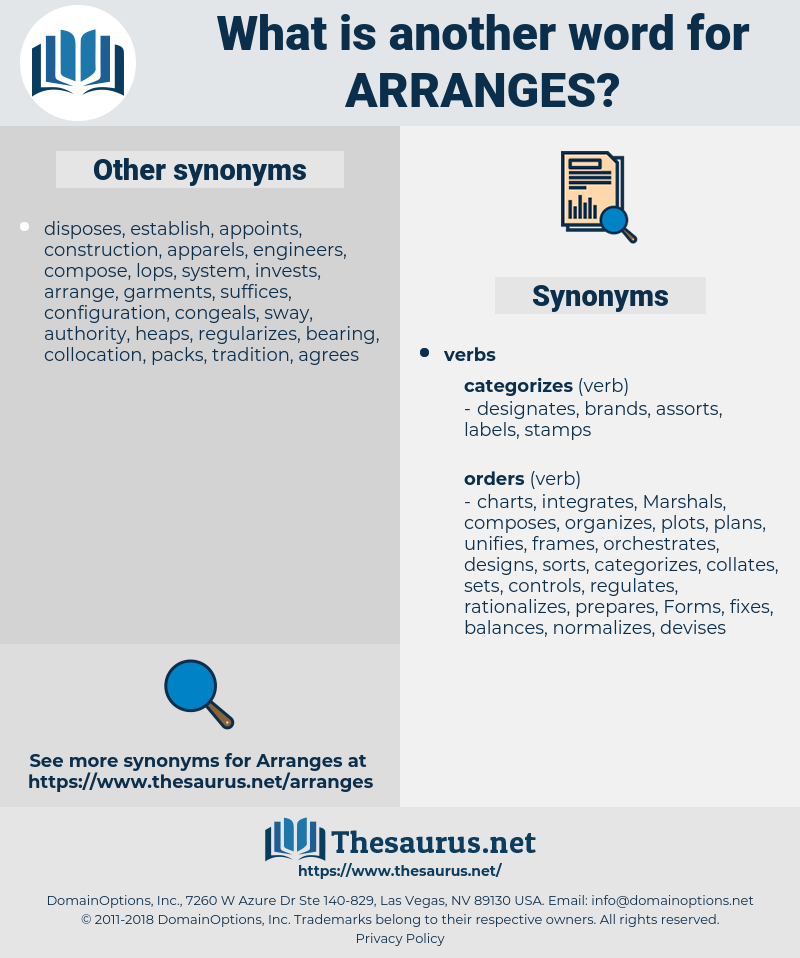 arranges, synonym arranges, another word for arranges, words like arranges, thesaurus arranges