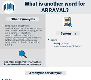 arrayal, synonym arrayal, another word for arrayal, words like arrayal, thesaurus arrayal