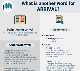 arrival, synonym arrival, another word for arrival, words like arrival, thesaurus arrival
