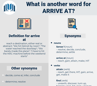 arrive at, synonym arrive at, another word for arrive at, words like arrive at, thesaurus arrive at