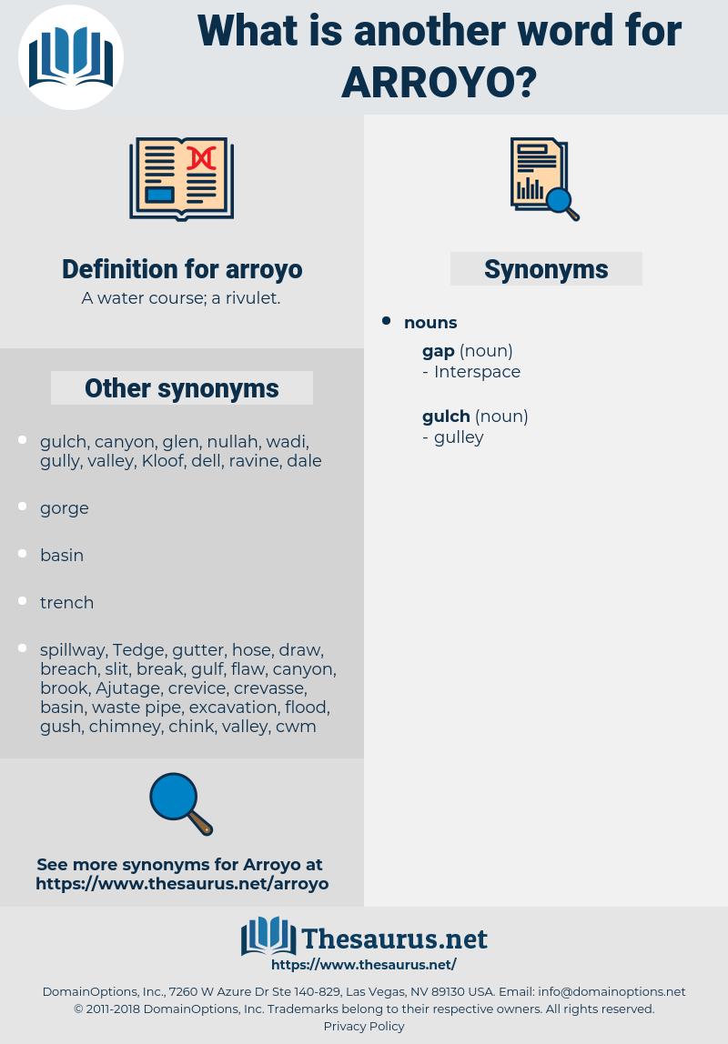 arroyo, synonym arroyo, another word for arroyo, words like arroyo, thesaurus arroyo
