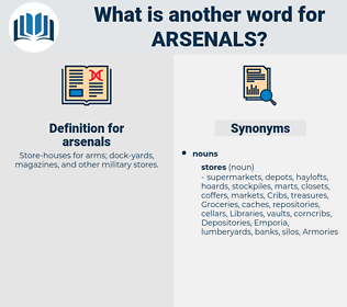 arsenals, synonym arsenals, another word for arsenals, words like arsenals, thesaurus arsenals