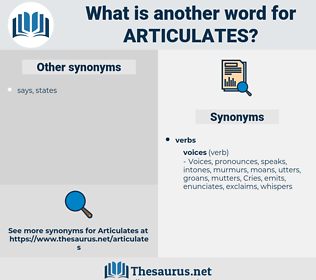 articulates, synonym articulates, another word for articulates, words like articulates, thesaurus articulates