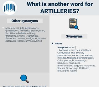 artilleries, synonym artilleries, another word for artilleries, words like artilleries, thesaurus artilleries