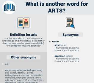 arts, synonym arts, another word for arts, words like arts, thesaurus arts