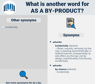 as a by-product, synonym as a by-product, another word for as a by-product, words like as a by-product, thesaurus as a by-product
