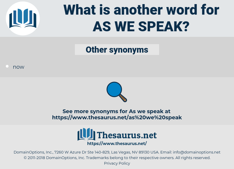 Synonyms for AS WE SPEAK - Thesaurus net