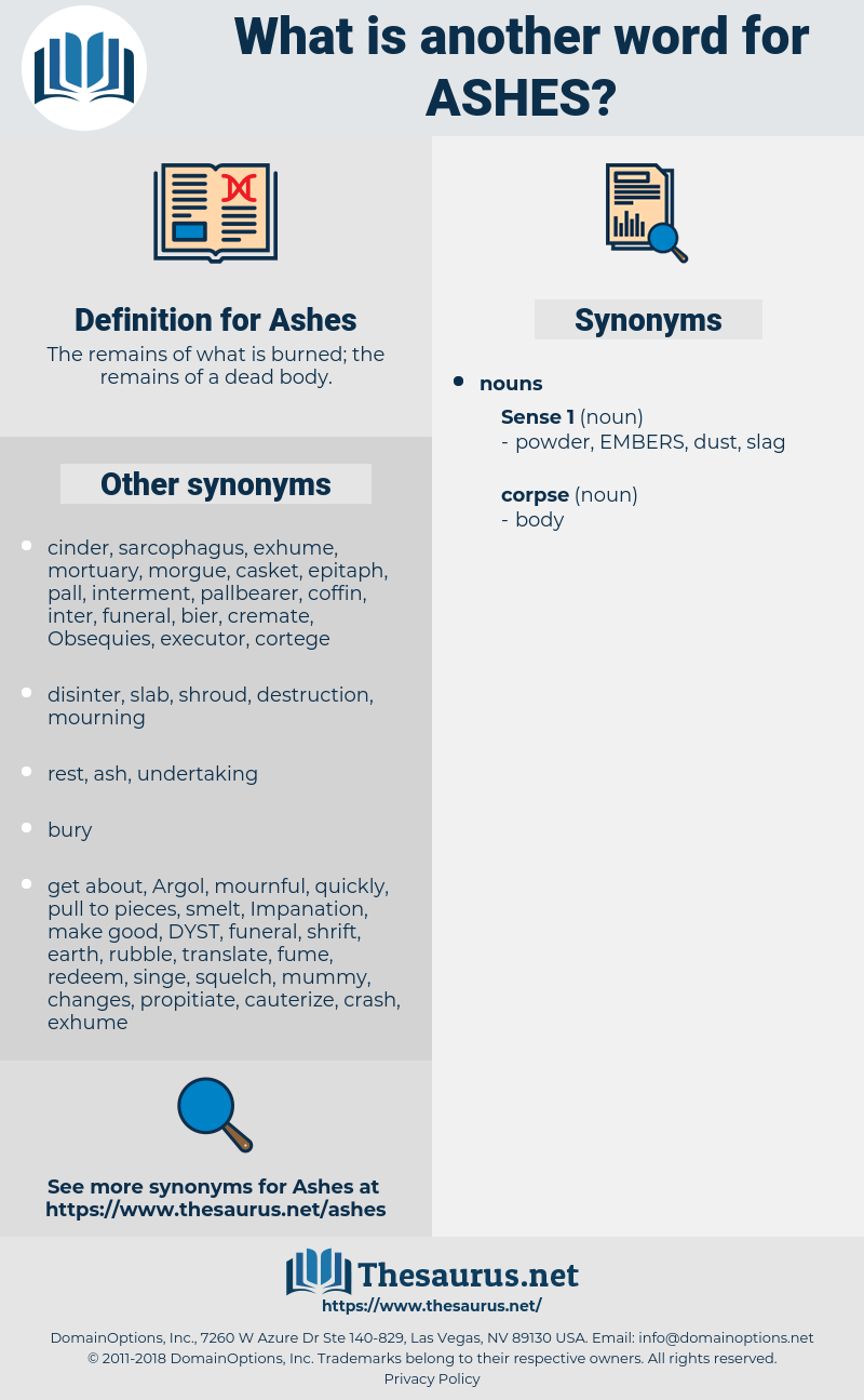 Ashes, synonym Ashes, another word for Ashes, words like Ashes, thesaurus Ashes