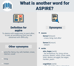 aspire, synonym aspire, another word for aspire, words like aspire, thesaurus aspire