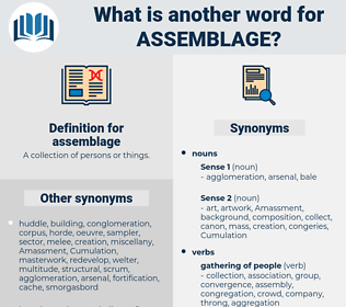 assemblage, synonym assemblage, another word for assemblage, words like assemblage, thesaurus assemblage