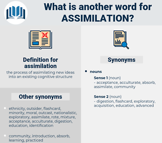 assimilation, synonym assimilation, another word for assimilation, words like assimilation, thesaurus assimilation