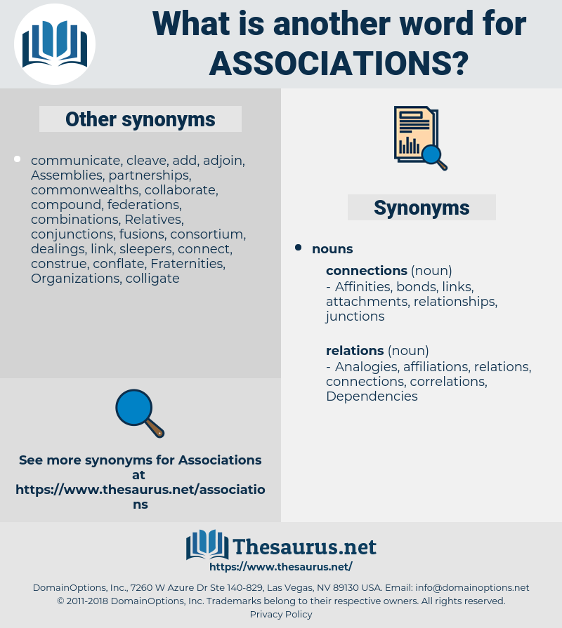 Associations, synonym Associations, another word for Associations, words like Associations, thesaurus Associations