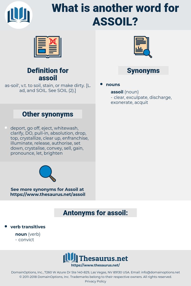 assoil, synonym assoil, another word for assoil, words like assoil, thesaurus assoil