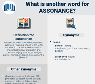 assonance, synonym assonance, another word for assonance, words like assonance, thesaurus assonance