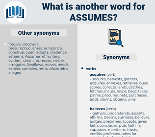 assumes, synonym assumes, another word for assumes, words like assumes, thesaurus assumes