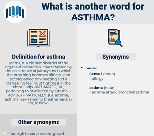 asthma, synonym asthma, another word for asthma, words like asthma, thesaurus asthma
