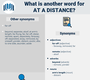 at a distance, synonym at a distance, another word for at a distance, words like at a distance, thesaurus at a distance