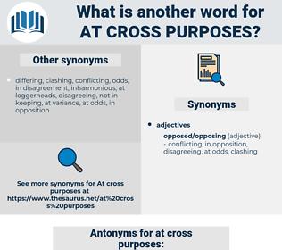 at cross purposes, synonym at cross purposes, another word for at cross purposes, words like at cross purposes, thesaurus at cross purposes