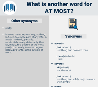 at most, synonym at most, another word for at most, words like at most, thesaurus at most