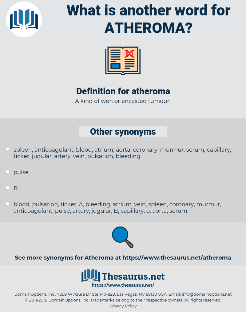 atheroma, synonym atheroma, another word for atheroma, words like atheroma, thesaurus atheroma