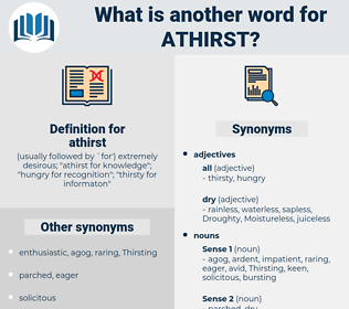 athirst, synonym athirst, another word for athirst, words like athirst, thesaurus athirst