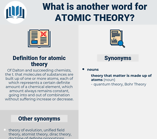 atomic theory, synonym atomic theory, another word for atomic theory, words like atomic theory, thesaurus atomic theory