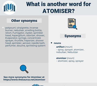 atomiser, synonym atomiser, another word for atomiser, words like atomiser, thesaurus atomiser