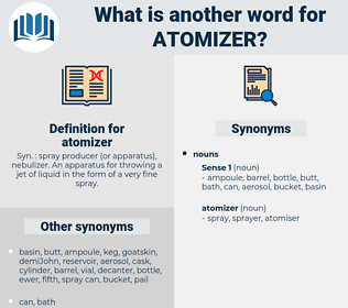 atomizer, synonym atomizer, another word for atomizer, words like atomizer, thesaurus atomizer