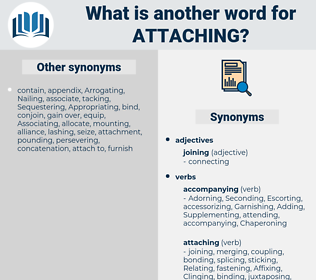 Attaching, synonym Attaching, another word for Attaching, words like Attaching, thesaurus Attaching