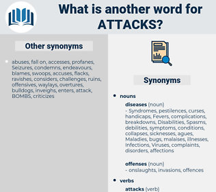 attacks, synonym attacks, another word for attacks, words like attacks, thesaurus attacks