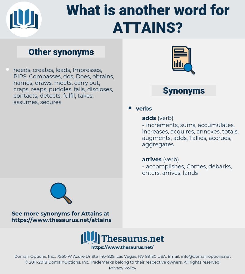 attains, synonym attains, another word for attains, words like attains, thesaurus attains
