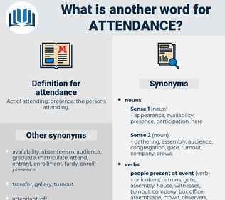 attendance, synonym attendance, another word for attendance, words like attendance, thesaurus attendance