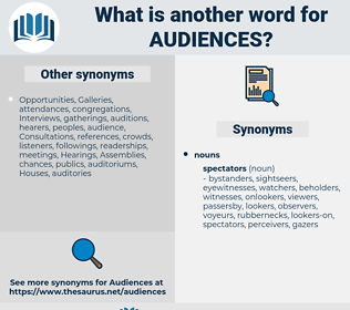 audiences, synonym audiences, another word for audiences, words like audiences, thesaurus audiences