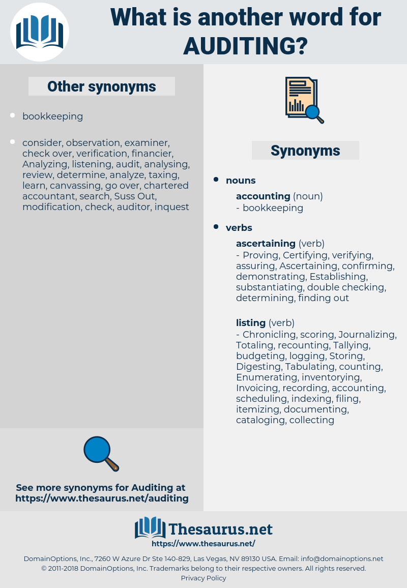 Auditing, synonym Auditing, another word for Auditing, words like Auditing, thesaurus Auditing
