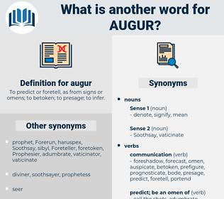 augur, synonym augur, another word for augur, words like augur, thesaurus augur