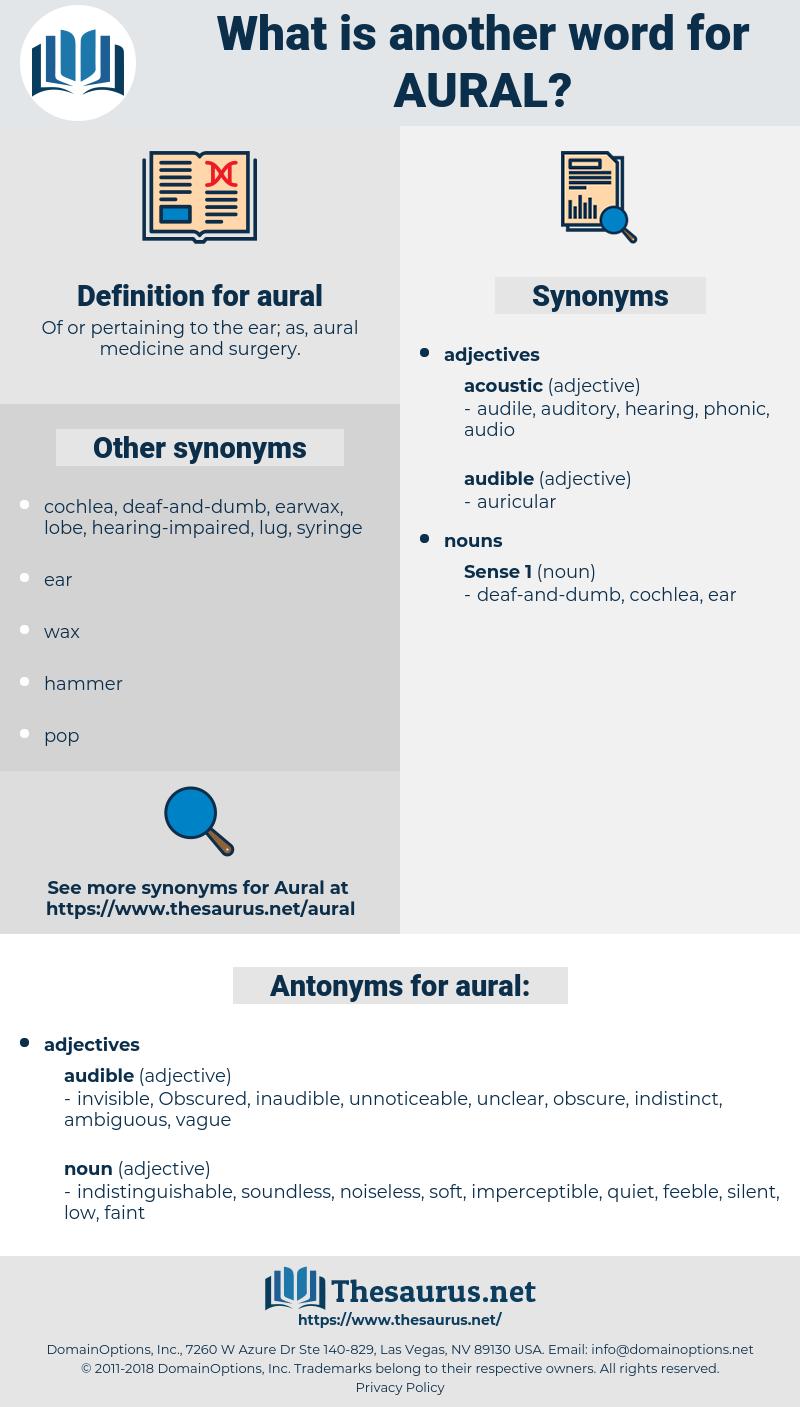 aural, synonym aural, another word for aural, words like aural, thesaurus aural
