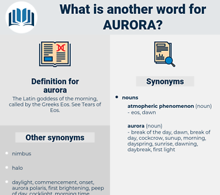 aurora, synonym aurora, another word for aurora, words like aurora, thesaurus aurora