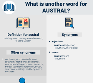 austral, synonym austral, another word for austral, words like austral, thesaurus austral