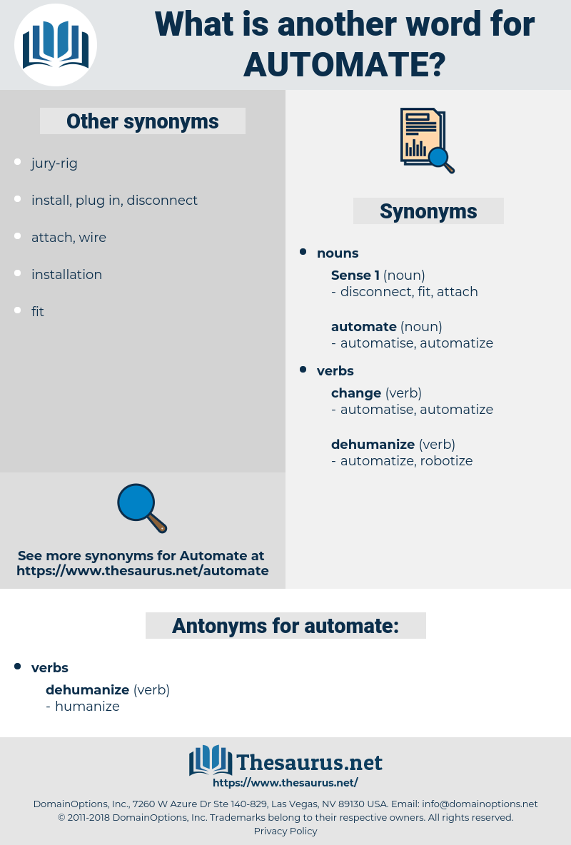 automate, synonym automate, another word for automate, words like automate, thesaurus automate