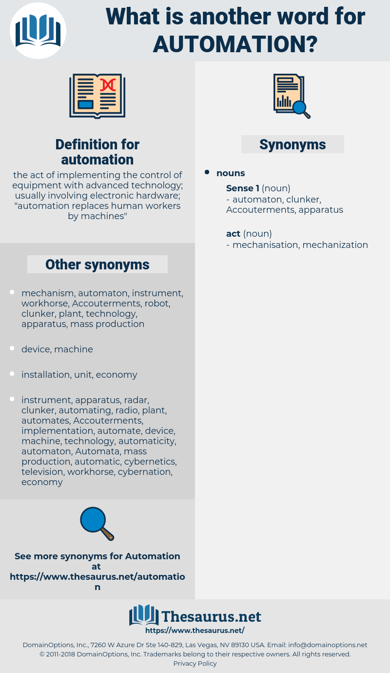 automation, synonym automation, another word for automation, words like automation, thesaurus automation